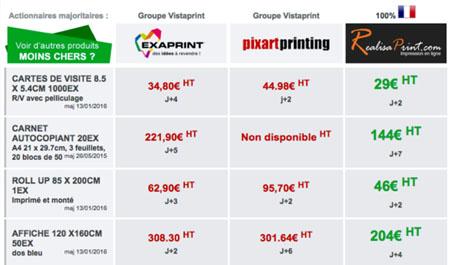 Realisaprint.com gagne son procès contre le géant Cimpress