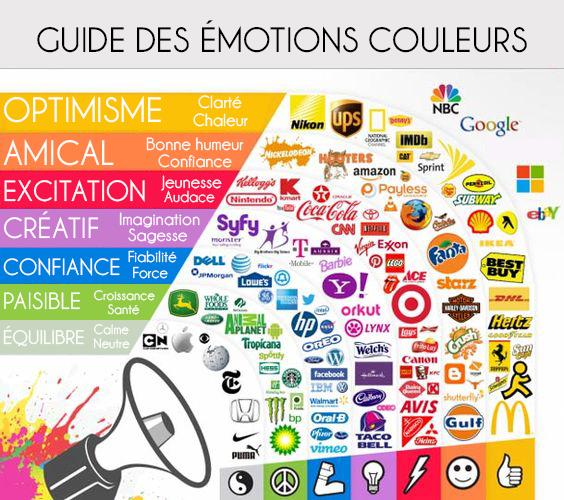 psychologie des couleurs création graphique
