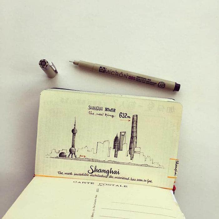 Actu carnet de voyage