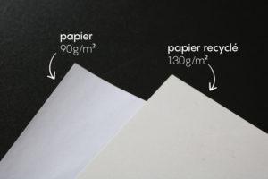 papier recyclé