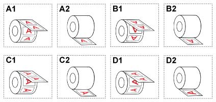 rotation étiquette