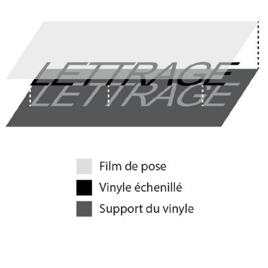 Lettrage vinyle