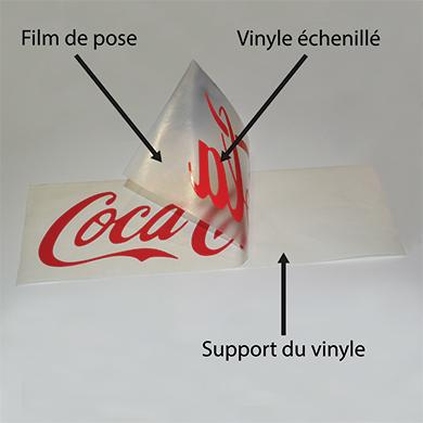 Lettrage avec film de pose - vinyle échenillé et support du vinyle avec flèches
